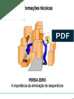 Processos para perda zero