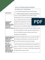report on progress of professional portfolio 2013 - copy