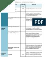 Planilla de Monitoreo y Seguimiento PME (1)