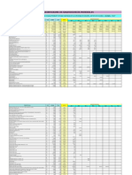 1. Cronograma de Adquisicion de Materiales - Abel