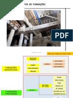 137587067-01-Tipos-de-fundacoes-2013.pdf