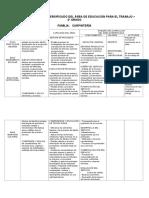 Diseño Curriculardiversificado Del Àrea de Educaciòn Para El Trabajo