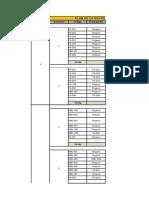 Plan de Estudios Inicial y Primaria 2016