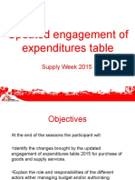 Supply Week 2015_Engagement of Expenditures Table