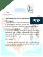 Fases Pendientes en El Proceso Comunitario de Inclusion Escolar