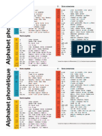 Alphabet Phonetique