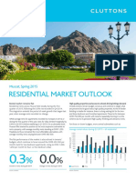 Muscat Residential Market Outlook Spring 2015 0 (1)
