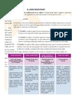 EL JUEGO SEGÚN PIAGET.doc
