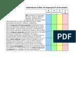 Rúbrica del Booktrailer en castellano orientada para 3º de ESO