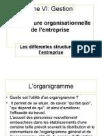Gestion 4 (organigrammes)