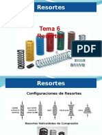 Resortes (guia completa)