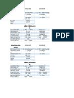 Valores de Referencia Hemograma