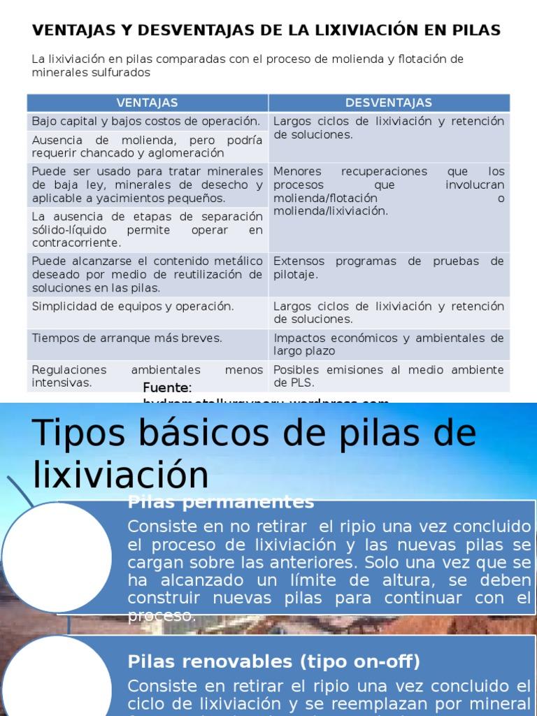 Ventajas y desventajas de la lixiviacin en pilas 1537605415v1 ccuart Images