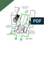Ac - Dc Motors (Physics)