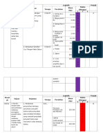 Analisis (Anggaran Biaya) 2