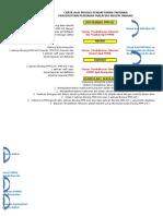 Copy of Sistem Pendaftaran Pengakap Pahang-Untuk KUMPULAN (1).xlsx