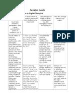 wp1 revision matrix