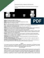 Los Conceptos Basicos de La Comunicación de Datos
