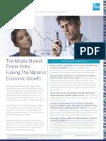 GCP Middle Market Power Index June 2016