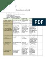 Temarios Evaluación Coeficiente 2