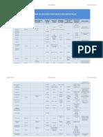 Tabela de Diluiçoes PDF (1)