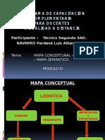 Modulo III Actividad 2