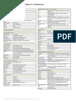 Linux Mint Cinnamon Edition 17.2