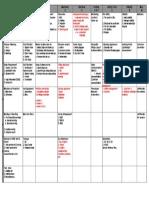 Guidelines_NB Filling Matrix Sample
