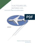 Antonov 225