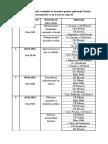 Graficul Organizării Sesiunilor de Instruire Pentru Aplicanții Notelor Conceptuale Ce Au Trecut În Etapa II
