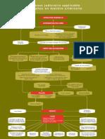 Graphique Processus Judiciaire