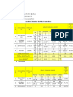 Analisi Indeks Sentralitas Marshal