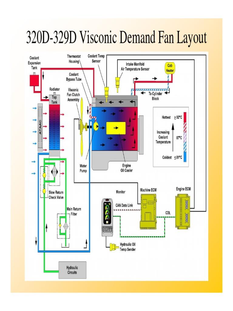 Cat Ecm Wiring Diagram Fan Library C15