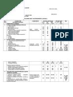 planificare Sisteme de fabricatie-refacut.doc