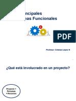 2)Areas Funcionales de La Empresa