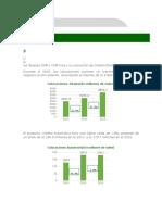 Banco Falabella Productos Activos y Pasivos