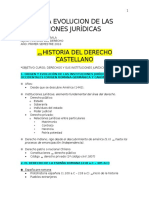 ESQUEMA EVOLUCION DE LAS INSTITUCIONES JURÍDICAS p