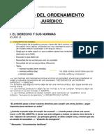 APUNTES-TODAS-LAS-CLASES-BASES-DEL-ORDENAMIENTO-JURÍDICO