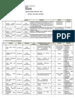 Concesiones aprobadas CA 007-2016
