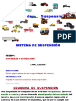 Suspension Mecanica