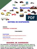 Suspension Mecanica