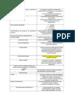 Características de Los Procesos Productivos Artesanales
