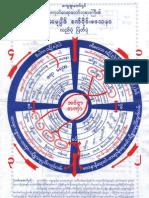 MoGok Circle Notes