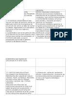Analisis Del Problema - Taller 4