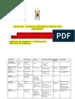 Guía preparación medicamentos