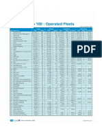 Container Vessel Fleets 2016