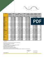 Larssen Sheet Piles PalPile 341015478