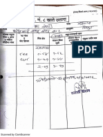 Dhondubai Berad 712 Extract