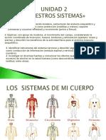 LOS  SISTEMAS DE MI CUERPO (1) (1).ppt