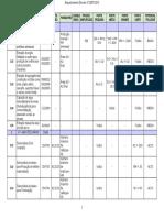 Lista de atividades que precisam de Licença Ambiental.pdf